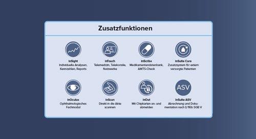 2. Produktbild inSuite