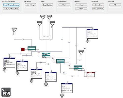 4. Produktbild Enterprise Dynamics