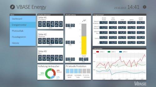 VBASE Energie Monitoring Beispiel