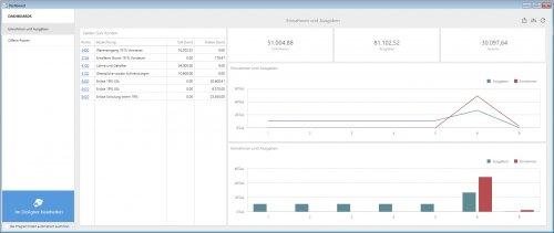 Dashboard  Einnahmen und Ausgaben