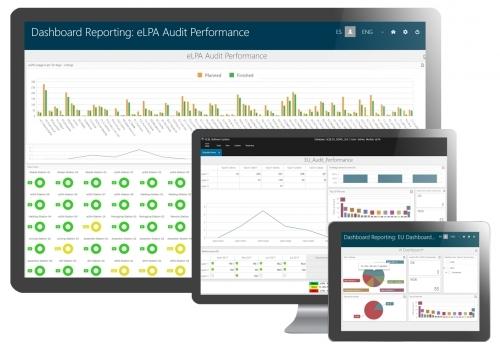 Datenanalyse und Reporting (auch via Web-Dashboards)