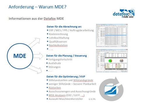1. Produktbild Datafox MDE Software