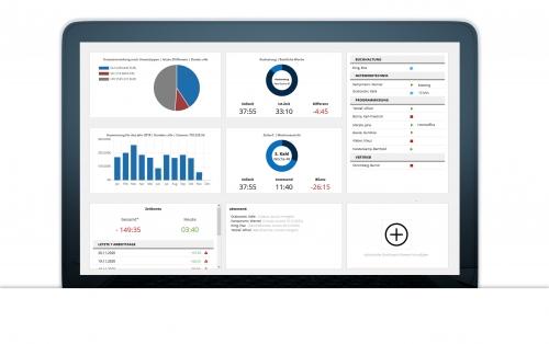 1. Produktbild KBMpro - webbasierte Agentursoftware / Workflow-Management