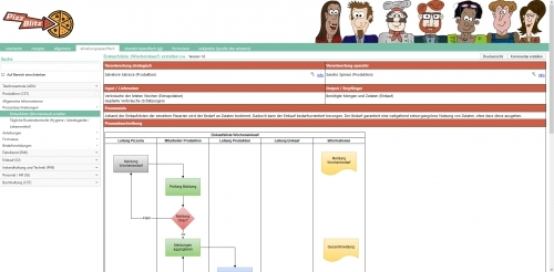 Portal_Prozess