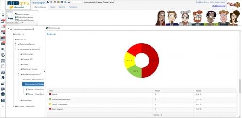 Meinungen_Übersicht_Statistik