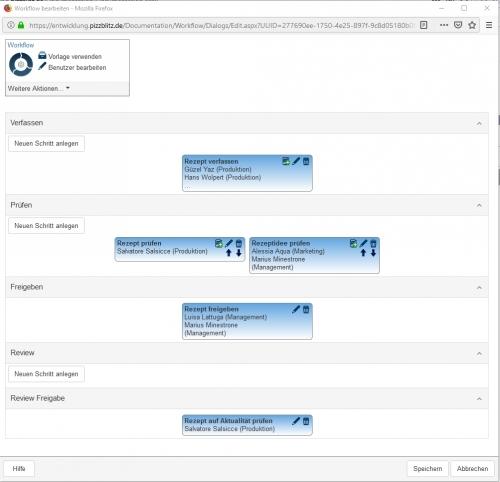 Dokumentation_Workflow