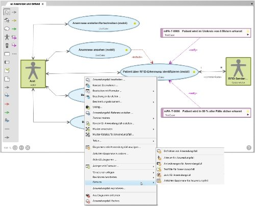 objectiF RM Use Case Diagramm