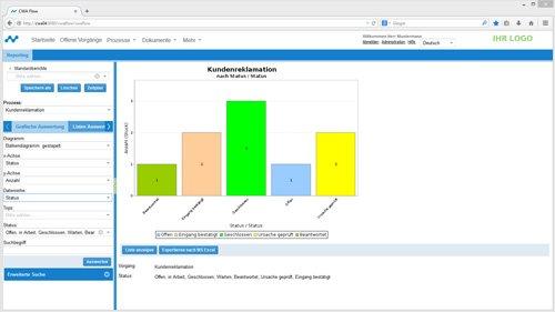 3. Produktbild Beschwerdemanagement und Reklamationsmanagement mit CWA Flow