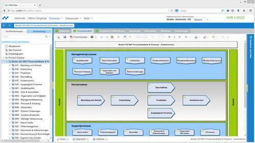 1. Produktbild Prozessmanagement, QM und Workflow mit CWA Flow
