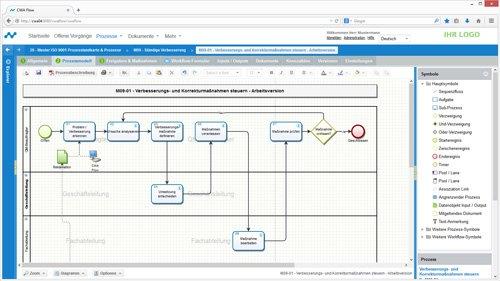 2. Produktbild Prozessmanagement, QM und Workflow mit CWA Flow