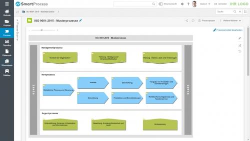BPM-QM-Software-Prozesslandkarte
