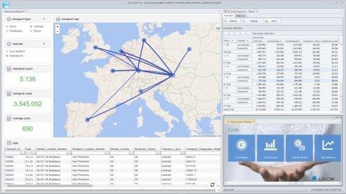 LOCOM Supply Chain Suite - Beispieldarstellung What-IF Analyse basierend auf zwei Szenarien