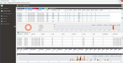 2. Produktbild c.-FAST: Realtime Fraud Detection