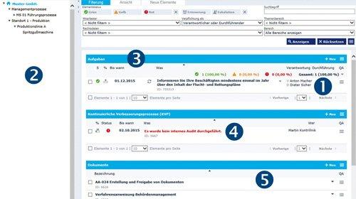 2. Produktbild Gutwin - Rechtsmanagement System