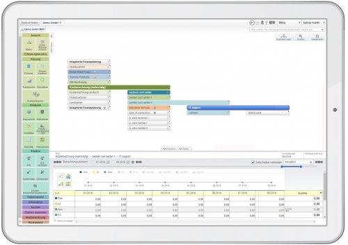 10. Produktbild Seneca -  Controlling Software