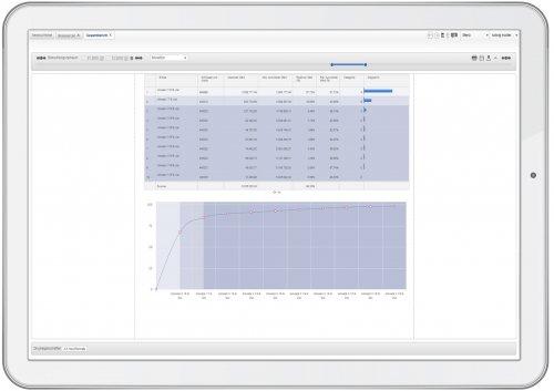 2. Produktbild Seneca -  Controlling Software