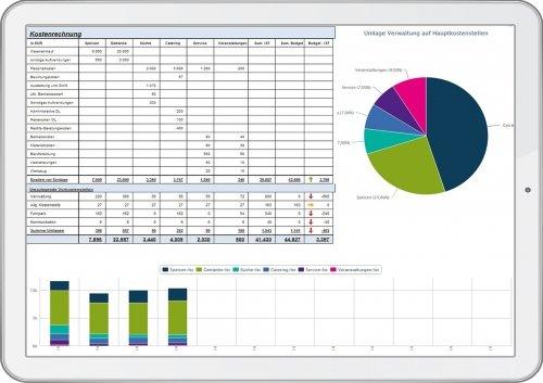 4. Produktbild Seneca -  Controlling Software