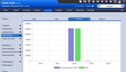 Statisik-Umsätze-Überblick-QUIXOFFICE