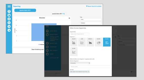 5. Produktbild jacando Admin