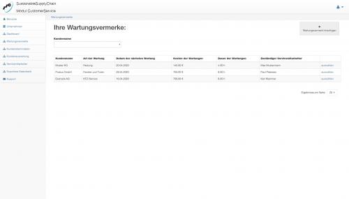 4. Produktbild CustomerService (SSC)