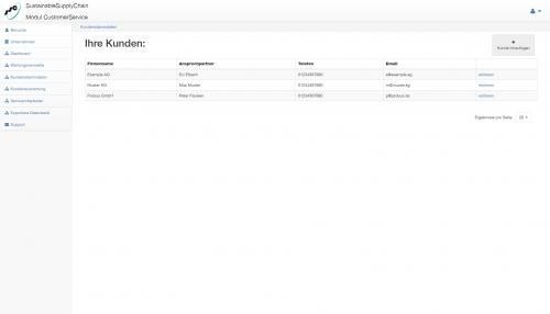 5. Produktbild CustomerService (SSC)