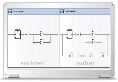 2. Produktbild versiondog -  automatisiertes Datenmanagementsystem