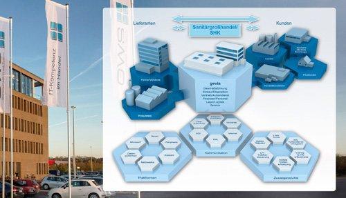 1. Produktbild gevis ERP – die Branchenlösung für SHK & Haustechnik