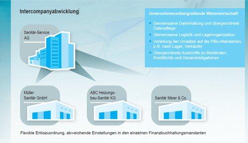 8. Produktbild gevis ERP – die Branchenlösung für SHK & Haustechnik