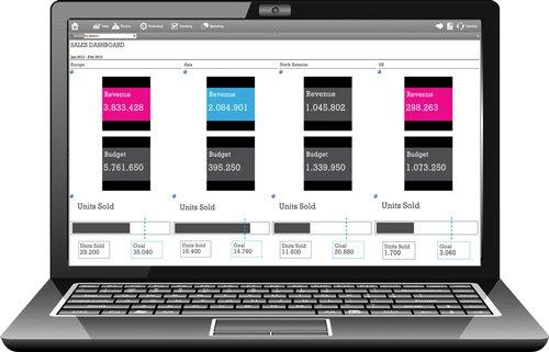 2. Produktbild TARGIT Decision Suite