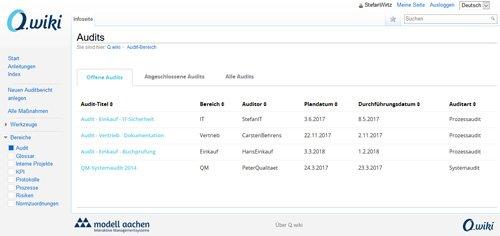 Q.wiki – Auditmanagement