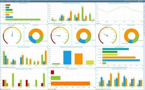 2. Produktbild AppTracker - Paketierung mit Durchblick