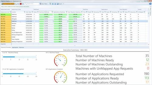 3. Produktbild AppTracker - Paketierung mit Durchblick