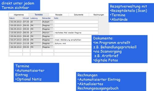 6. Produktbild Simple Webapps/a-app - Software für medizinische Praxen