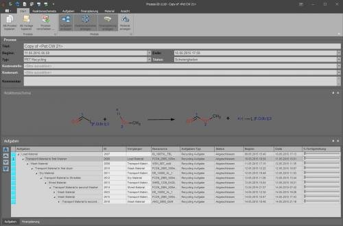 4. Produktbild anicirx - Prozessmanagement Software