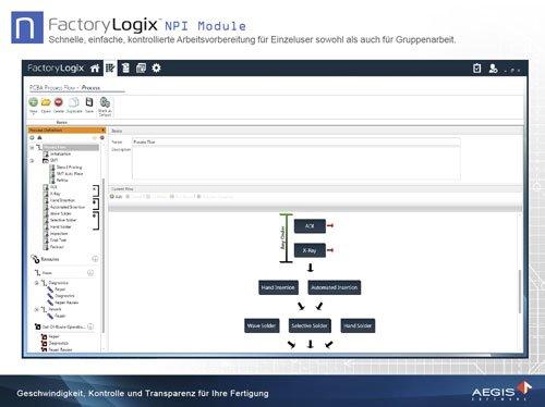 2. Produktbild FactoryLogix - MES Suite