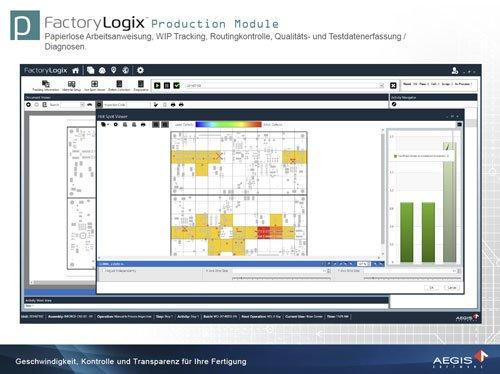 4. Produktbild FactoryLogix - MES Suite