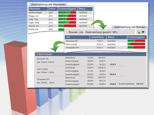 4. Produktbild rexx HR - Talentmanagement