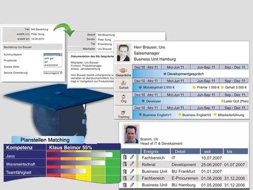5. Produktbild rexx HR - Talentmanagement