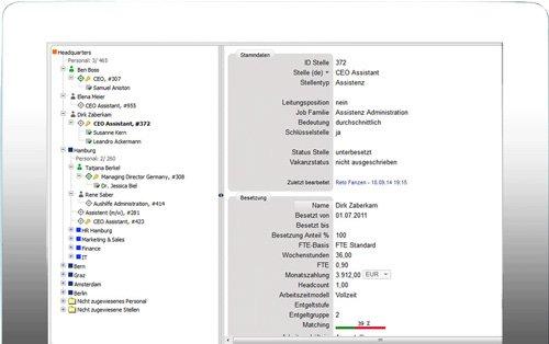 1. Produktbild rexx HR - Nachfolgeplanung