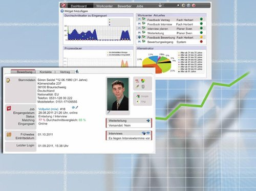 2. Produktbild rexx Recruitment Enterprise