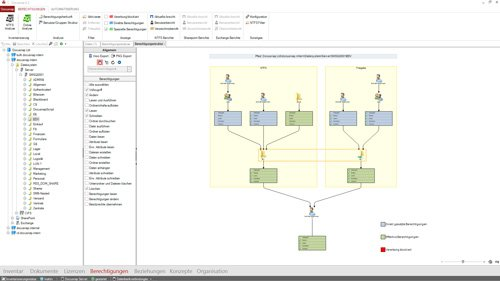 7. Produktbild Docusnap - Softwarelösung IT Dokumentation