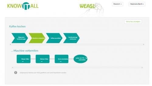 1. Produktbild WEASL - Workflow und Verfahrensanweisungssoftware