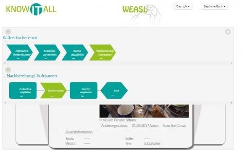 3. Produktbild WEASL - Workflow und Verfahrensanweisungssoftware