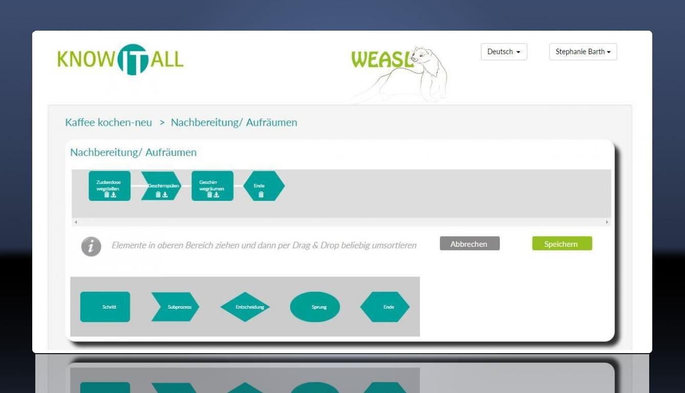 4. Produktbild WEASL - Workflow und Verfahrensanweisungssoftware