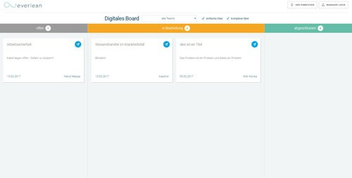 12. Produktbild everlean - Digitales Lean Management