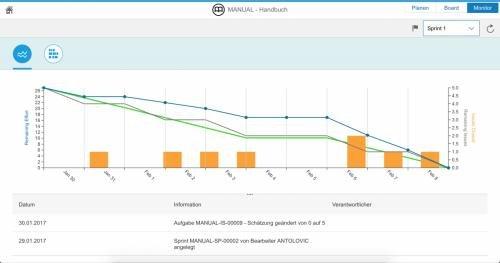 2. Produktbild Screenshot upload für SAPUI5 ScrumBoard