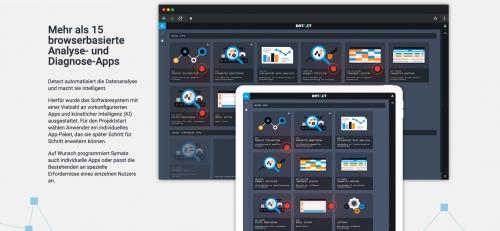 Visualisierungs- und Analyse-Apps