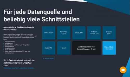 Datenquellen Direktanbindung