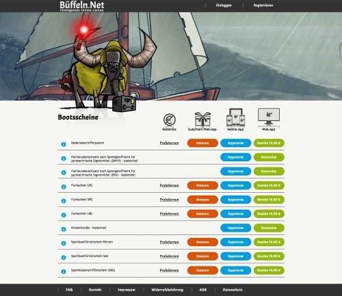 Themengebiet-Seite Büffeln.Net