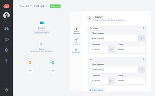 2. Produktbild elastic.io - Hybride Integrationsplattform